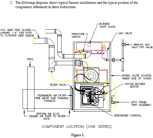 Miller Mobile Home Furnace Wiring Diagram on trane wiring diagrams
