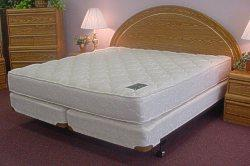 How To Measure Your Bedding For Allersoft Allergy Relief Encasings